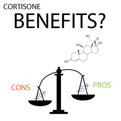 Benefits of Cortisone
